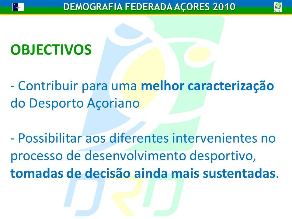 DEMOGRAFIA FEDERADA AÇORES 2010 APRECIAÇÃO GERAL – TAXAS DE PARTICIPAÇÃO – Constataram-se variações na taxa de participação desportiva potencial ao nível dos diferentes escalões etários sendo o escalão de minis o que recolheu maior valor (45,10%), seguido do escalão de Infantis (44,62%) e do de Juvenis (36,60%).