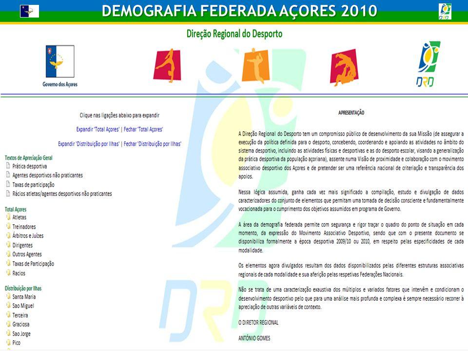 DEMOGRAFIA FEDERADA AÇORES 2010 APRECIAÇÃO GERAL – OUTROS AGENTES NÃO PRATICANTES DIRIGENTES – Foram referenciados 1.529 dirigentes em atividade nos Açores, verificando-se que a sua grande maioria (1.335 - 87,31%) foi do sexo masculino.