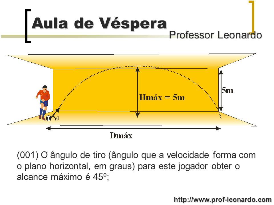Professor Leonardo Aula de Véspera http://www.prof-leonardo.com (001) O ângulo de tiro (ângulo que a velocidade forma com o plano horizontal, em graus