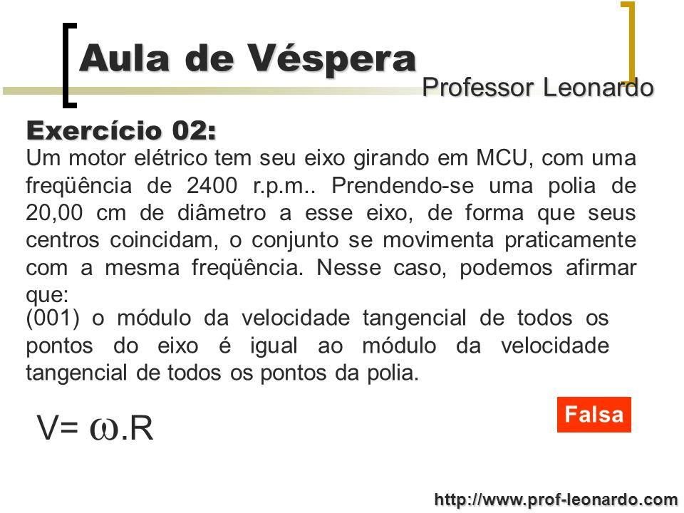 Professor Leonardo Aula de Véspera http://www.prof-leonardo.com Um motor elétrico tem seu eixo girando em MCU, com uma freqüência de 2400 r.p.m.. Pren