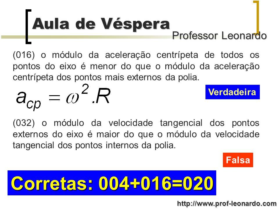 Professor Leonardo Aula de Véspera http://www.prof-leonardo.com (016) o módulo da aceleração centrípeta de todos os pontos do eixo é menor do que o mó