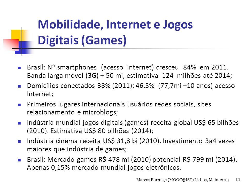 Mobilidade, Internet e Jogos Digitais (Games) Brasil: N° smartphones (acesso internet) cresceu 84% em 2011.