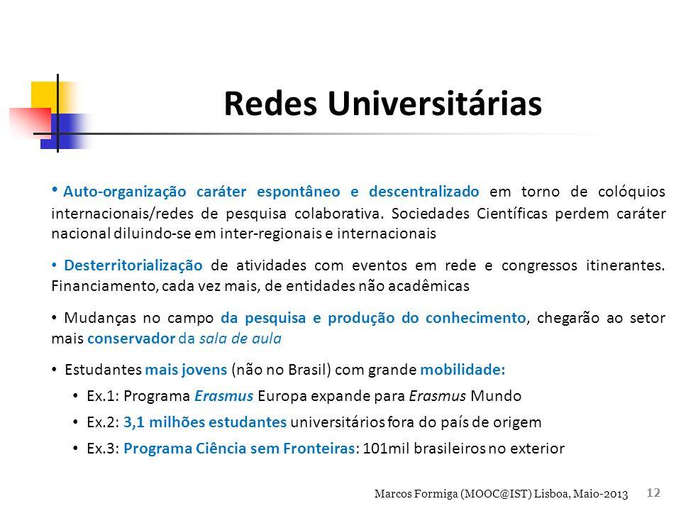 Redes Universitárias Auto-organização caráter espontâneo e descentralizado em torno de colóquios internacionais/redes de pesquisa colaborativa.