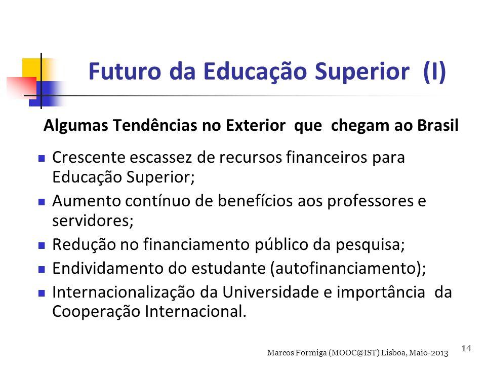 14 Algumas Tendências no Exterior que chegam ao Brasil Crescente escassez de recursos financeiros para Educação Superior; Aumento contínuo de benefícios aos professores e servidores; Redução no financiamento público da pesquisa; Endividamento do estudante (autofinanciamento); Internacionalização da Universidade e importância da Cooperação Internacional.