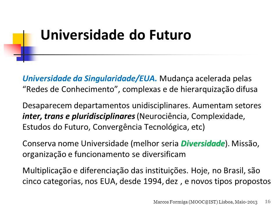Universidade do Futuro Universidade da Singularidade/EUA.