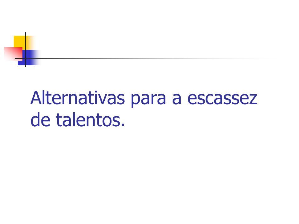 Alternativas para a escassez de talentos.