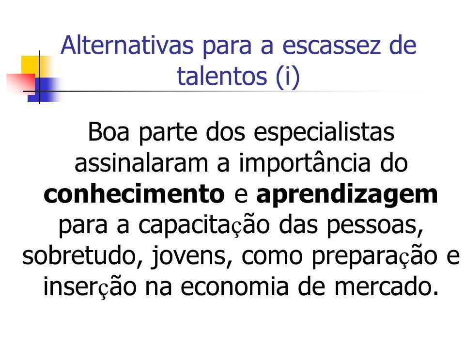 Alternativas para a escassez de talentos (i) Boa parte dos especialistas assinalaram a importância do conhecimento e aprendizagem para a capacita ç ão das pessoas, sobretudo, jovens, como prepara ç ão e inser ç ão na economia de mercado.