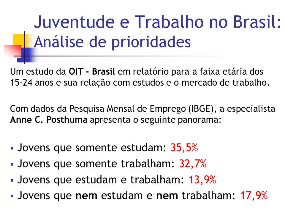 Juventude e Trabalho no Brasil: Análise de prioridades Um estudo da OIT - Brasil em relatório para a faixa etária dos 15-24 anos e sua relação com estudos e o mercado de trabalho.