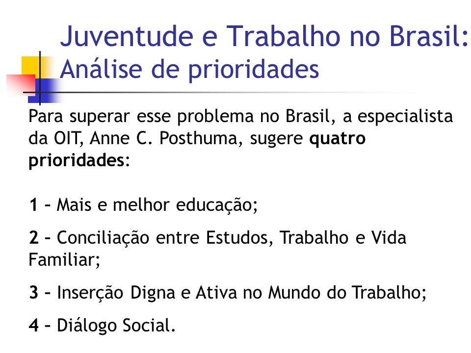 Juventude e Trabalho no Brasil: Análise de prioridades Para superar esse problema no Brasil, a especialista da OIT, Anne C.