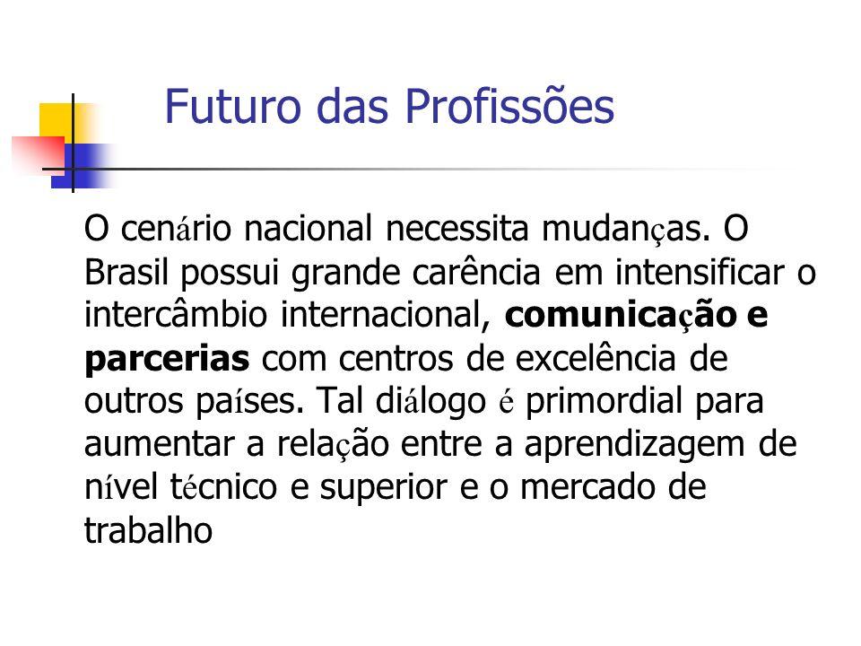 Futuro das Profissões O cen á rio nacional necessita mudan ç as.