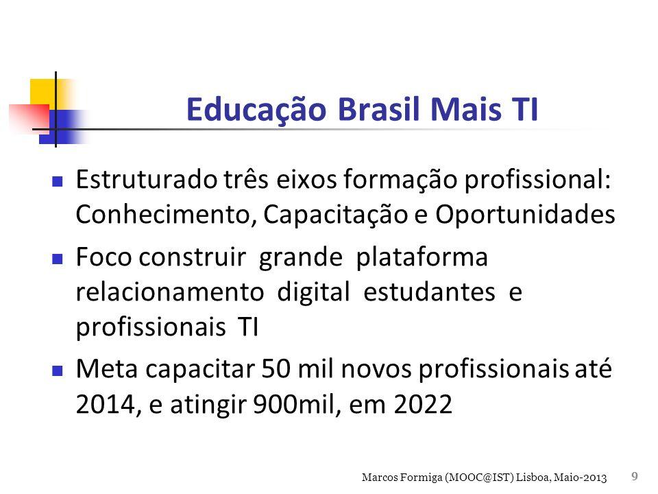 Mercado Software Educação Brasil 52 milhões alunos educação básica; 53 ° lugar em uso computador por aluno (PISA-2010); Desenvolvimento arquitetura referência para interoperabilidade aplicativos educacionais a qualquer sistema operacional; Integração conteúdos digitais diversos portais domínio público (banco internacional objetos educacionais, coleção educadores, portal professor etc.), com e-books portáveis em qualquer sistema operacional; Desenvolvimento aplicativos (apps) e plataformas educacionais foco em redes sociais gamificadas (edutainment); Desenvolvimento de plataformas para EAD e gestão educacional; Construção jogos digitais interativos e lúdicos para despertar vocacional alunos de exatas/computação.