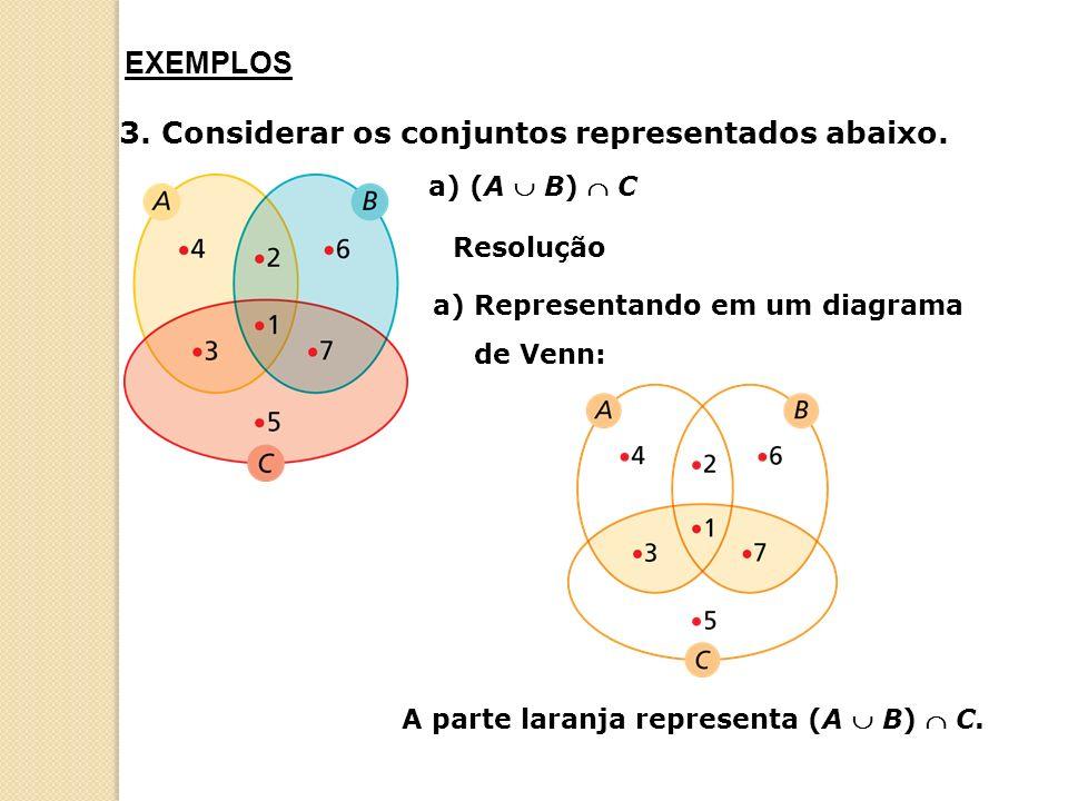 EXEMPLOS 3.Considerar os conjuntos representados abaixo.