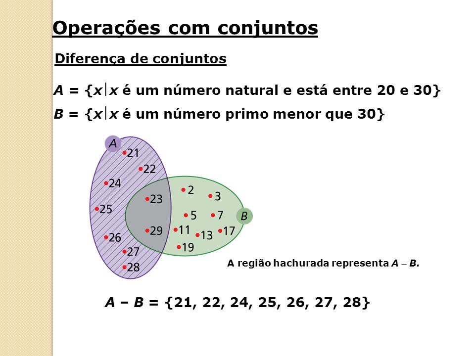 Dados dois conjuntos, A e B, a diferença entre A e B é o conjunto formado pelos elementos que pertencem a A, mas não pertencem a B.