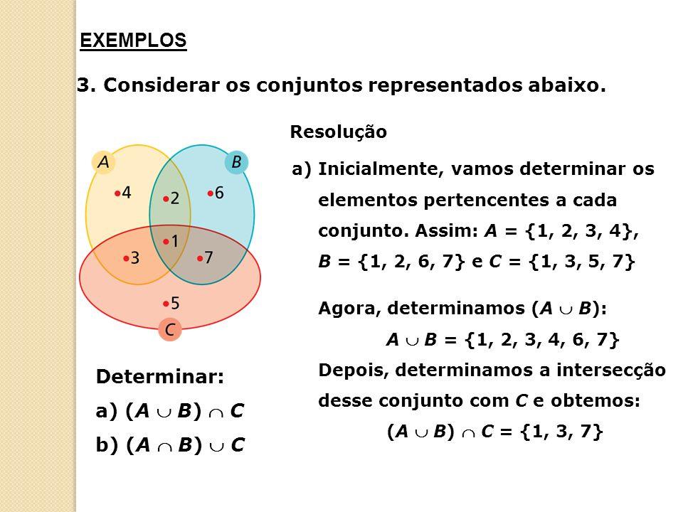 3.Considerar os conjuntos representados abaixo.