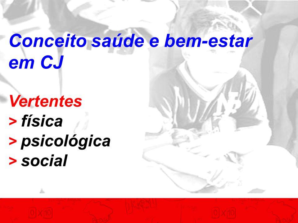 Conceito saúde e bem-estar em CJ Vertentes > física > psicológica > social