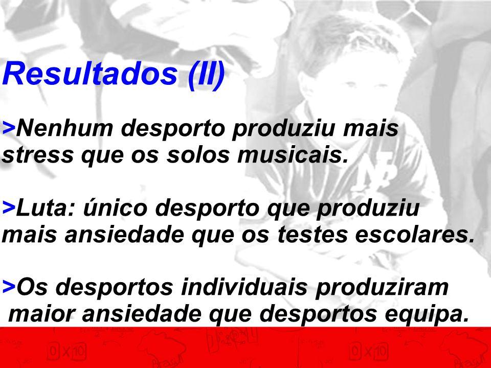 Resultados (II) >Nenhum desporto produziu mais stress que os solos musicais. >Luta: único desporto que produziu mais ansiedade que os testes escolares
