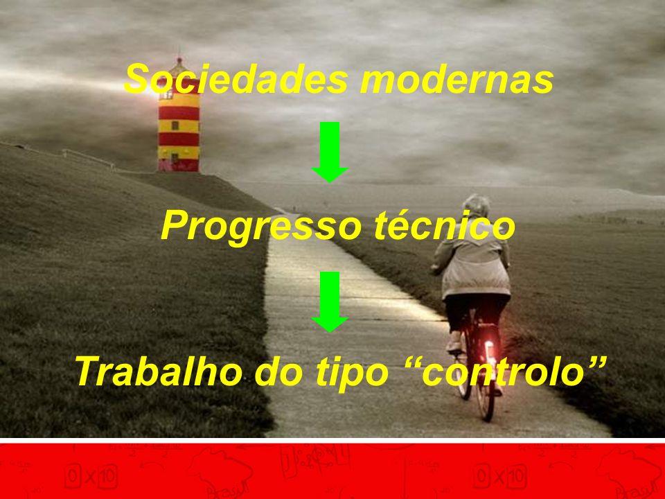Sociedades modernas Progresso técnico Trabalho do tipo controlo