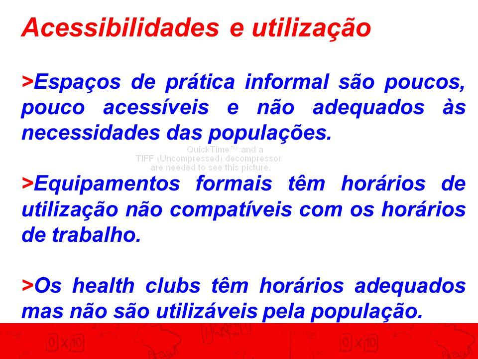 Acessibilidades e utilização >Espaços de prática informal são poucos, pouco acessíveis e não adequados às necessidades das populações. >Equipamentos f
