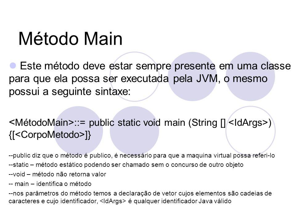 Método Main Este método deve estar sempre presente em uma classe para que ela possa ser executada pela JVM, o mesmo possui a seguinte sintaxe: ::= public static void main (String [] ) {[ ]} --public diz que o método é publico, é necessário para que a maquina virtual possa referi-lo --static – método estático podendo ser chamado sem o concurso de outro objeto --void – método não retorna valor -- main – identifica o método --nos parâmetros do método temos a declaração de vetor cujos elementos são cadeias de caracteres e cujo identificador, é qualquer identificador Java válido