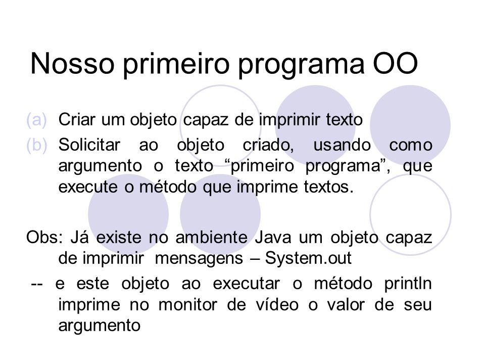 Nosso primeiro programa OO (a)Criar um objeto capaz de imprimir texto (b)Solicitar ao objeto criado, usando como argumento o texto primeiro programa, que execute o método que imprime textos.