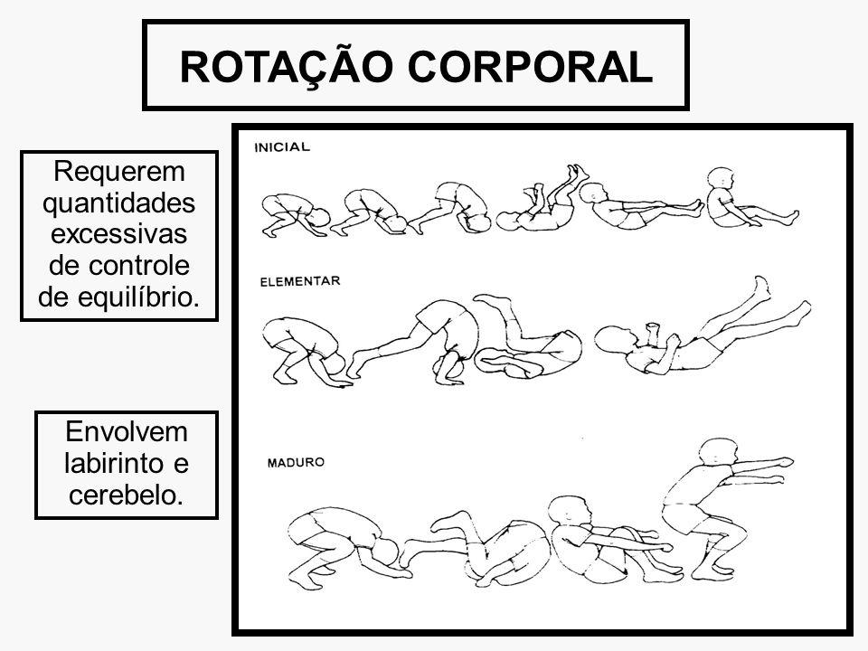 ROTAÇÃO CORPORAL Requerem quantidades excessivas de controle de equilíbrio. Envolvem labirinto e cerebelo.