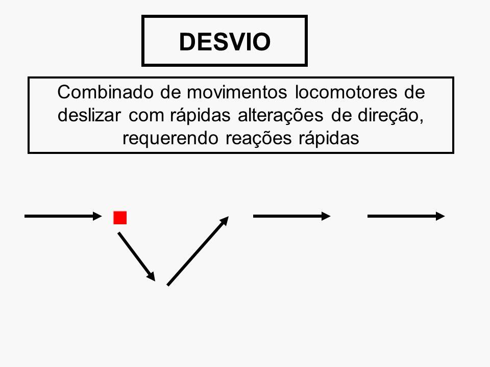 DESVIO Combinado de movimentos locomotores de deslizar com rápidas alterações de direção, requerendo reações rápidas