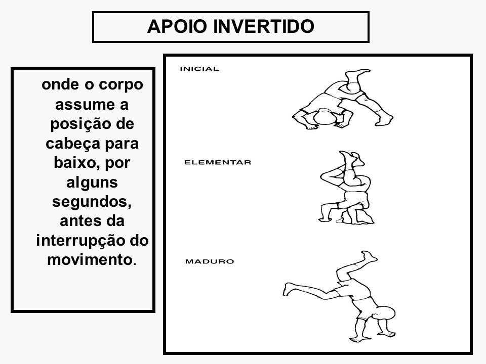 onde o corpo assume a posição de cabeça para baixo, por alguns segundos, antes da interrupção do movimento. APOIO INVERTIDO
