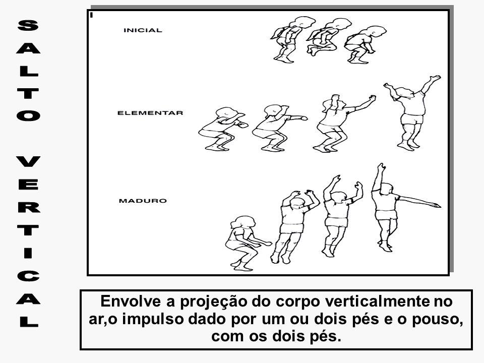 Envolve a projeção do corpo verticalmente no ar,o impulso dado por um ou dois pés e o pouso, com os dois pés.