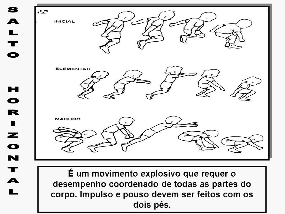 É um movimento explosivo que requer o desempenho coordenado de todas as partes do corpo. Impulso e pouso devem ser feitos com os dois pés.