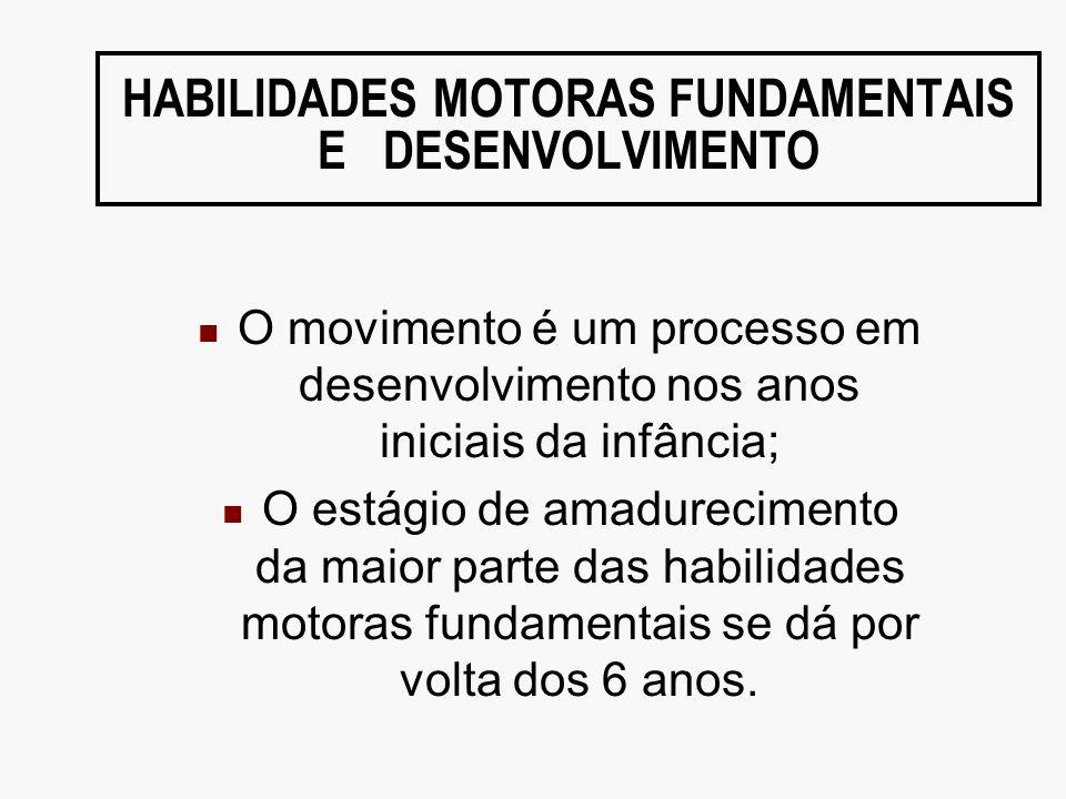 HABILIDADES MOTORAS FUNDAMENTAIS E DESENVOLVIMENTO O movimento é um processo em desenvolvimento nos anos iniciais da infância; O estágio de amadurecim