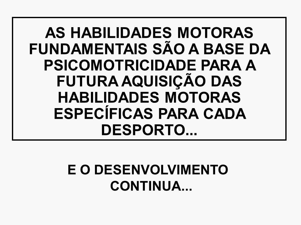 AS HABILIDADES MOTORAS FUNDAMENTAIS SÃO A BASE DA PSICOMOTRICIDADE PARA A FUTURA AQUISIÇÃO DAS HABILIDADES MOTORAS ESPECÍFICAS PARA CADA DESPORTO... E
