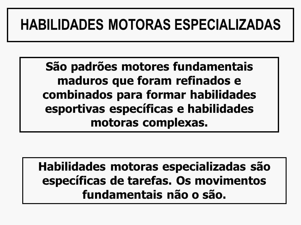 HABILIDADES MOTORAS ESPECIALIZADAS São padrões motores fundamentais maduros que foram refinados e combinados para formar habilidades esportivas especí