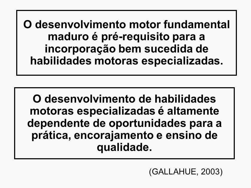 O desenvolvimento motor fundamental maduro é pré-requisito para a incorporação bem sucedida de habilidades motoras especializadas. O desenvolvimento d