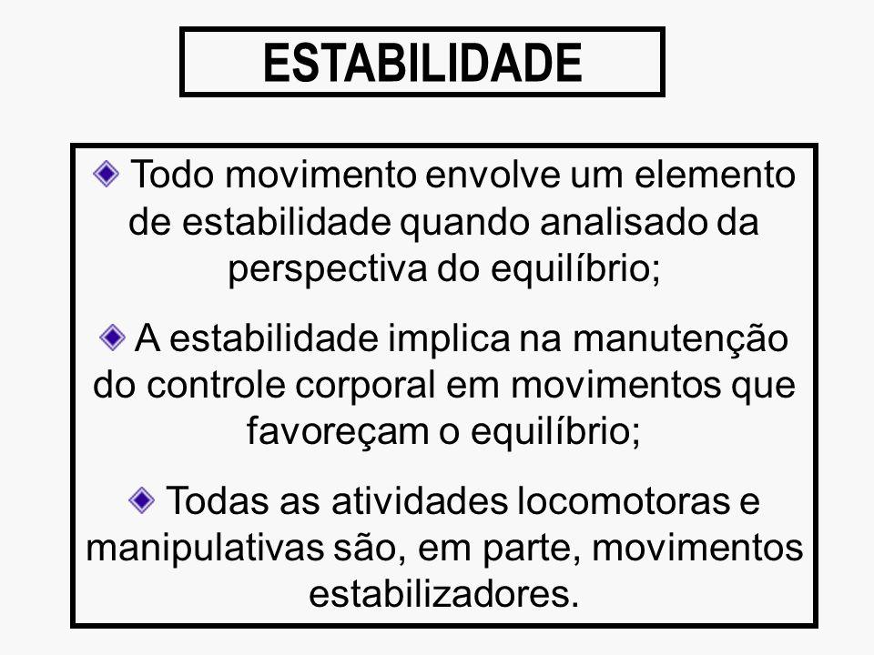 ESTABILIDADE Todo movimento envolve um elemento de estabilidade quando analisado da perspectiva do equilíbrio; A estabilidade implica na manutenção do