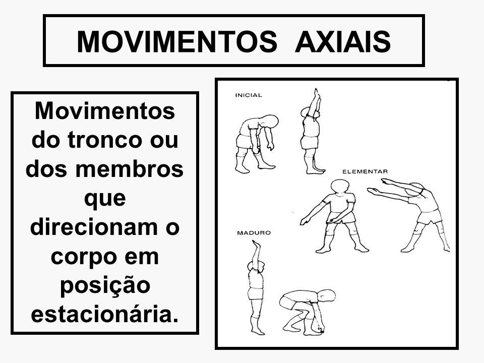 MOVIMENTOS AXIAIS Inclinar-se, esticar-se, virar-se, balançar-se, alcançar, erguer, empurrar, puxar; Freqüentemente combinam-se com outros para criar habilidades motoras mais elaboradas; Desempenhos eficientes em ginástica, patinação e dança, incorporam movimentos axiais,bem como movimentos locomotores.