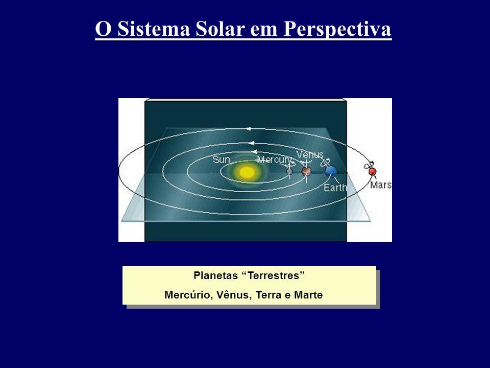 Planetas Terrestres Mercúrio, Vênus, Terra e Marte Planetas Terrestres Mercúrio, Vênus, Terra e Marte O Sistema Solar em Perspectiva