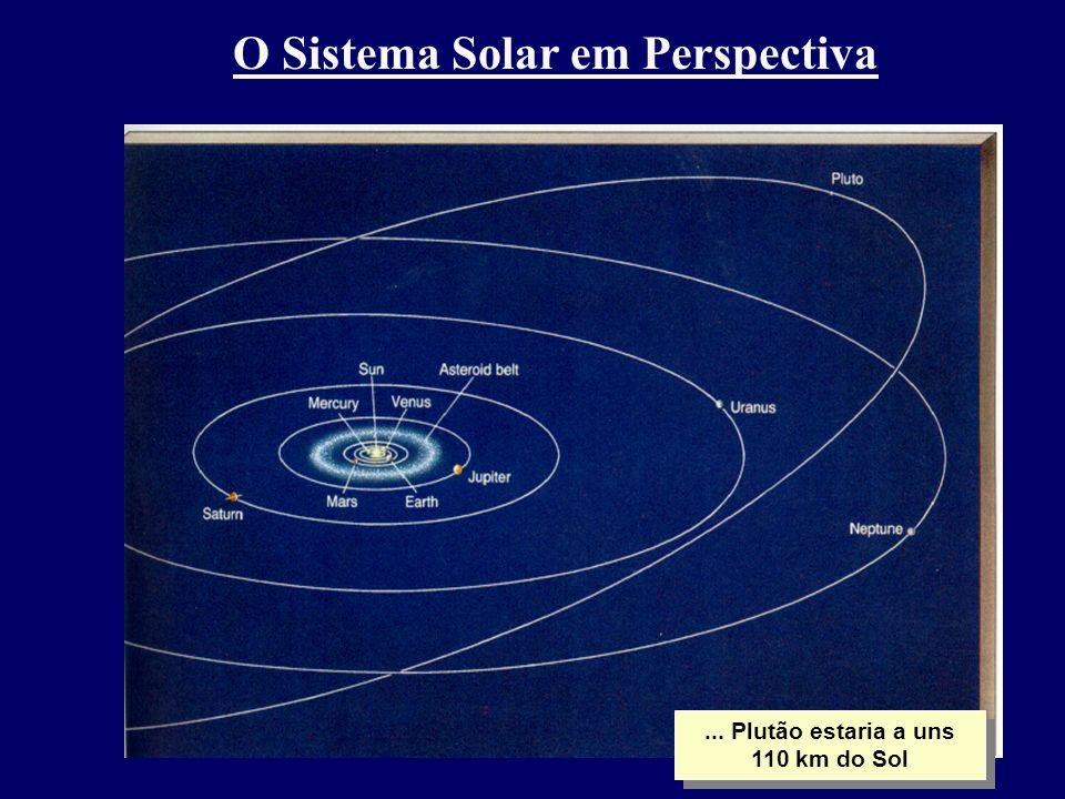 O Sistema Solar em Perspectiva... Plutão estaria a uns 110 km do Sol