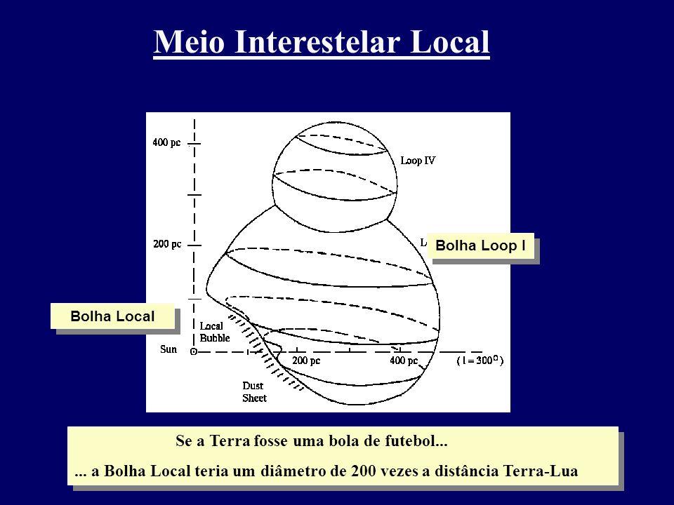Meio Interestelar Local Se a Terra fosse uma bola de futebol...... a Bolha Local teria um diâmetro de 200 vezes a distância Terra-Lua Se a Terra fosse
