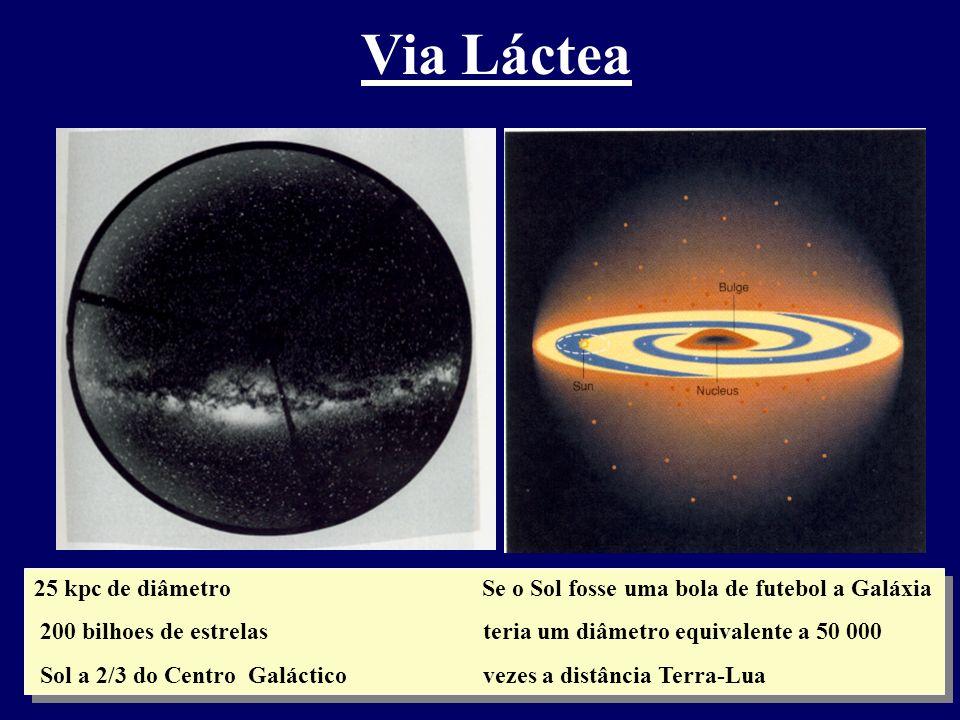 Via Láctea 25 kpc de diâmetro Se o Sol fosse uma bola de futebol a Galáxia 200 bilhoes de estrelas teria um diâmetro equivalente a 50 000 Sol a 2/3 do