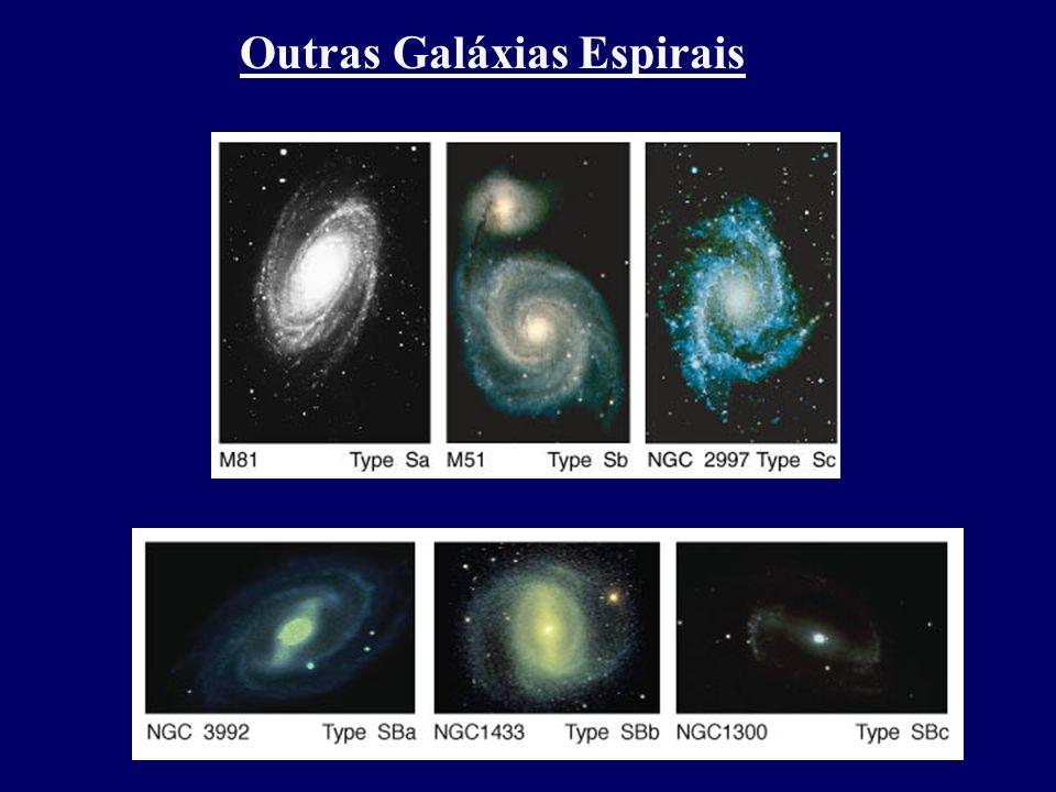 Outras Galáxias Espirais