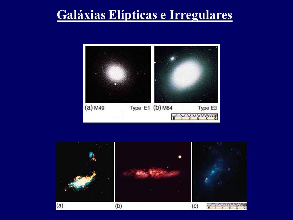 Galáxias Elípticas e Irregulares