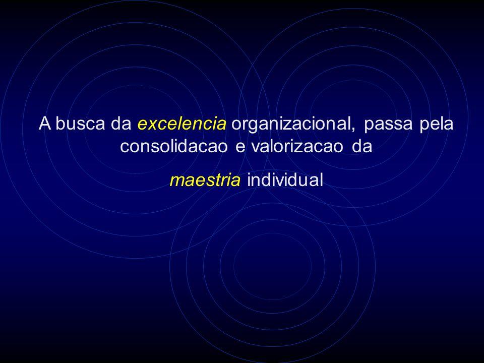 A busca da excelencia organizacional, passa pela consolidacao e valorizacao da maestria individual