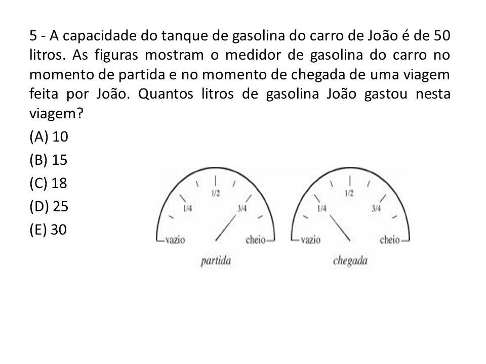 5 - A capacidade do tanque de gasolina do carro de João é de 50 litros. As figuras mostram o medidor de gasolina do carro no momento de partida e no m
