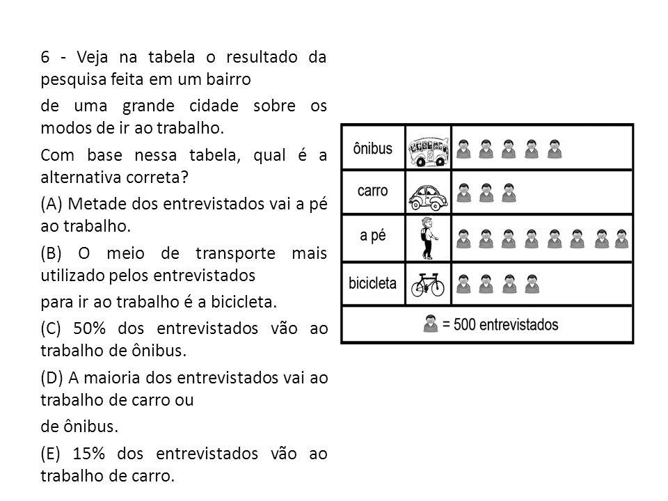 6 - Veja na tabela o resultado da pesquisa feita em um bairro de uma grande cidade sobre os modos de ir ao trabalho. Com base nessa tabela, qual é a a