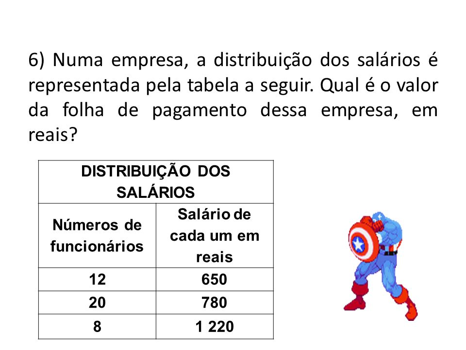 6) Numa empresa, a distribuição dos salários é representada pela tabela a seguir. Qual é o valor da folha de pagamento dessa empresa, em reais? DISTRI