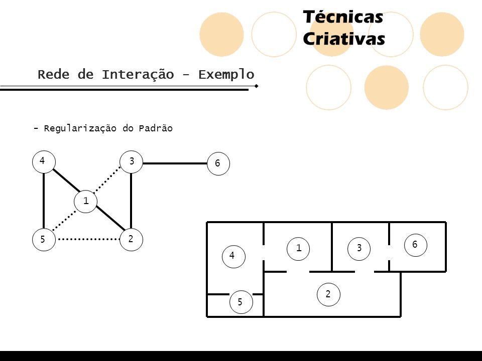 Técnicas Criativas Rede de Interação - Exemplo - Regularização do Padrão 5 4 3 2 1 6 4 5 6 31 2