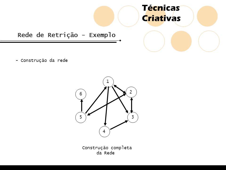Técnicas Criativas Rede de Retrição - Exemplo - Construção da rede 2 1 5 4 3 6 Construção completa da Rede
