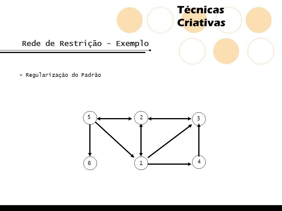 Técnicas Criativas Rede de Restrição - Exemplo - Regularização do Padrão 6 5 2 1 4 3