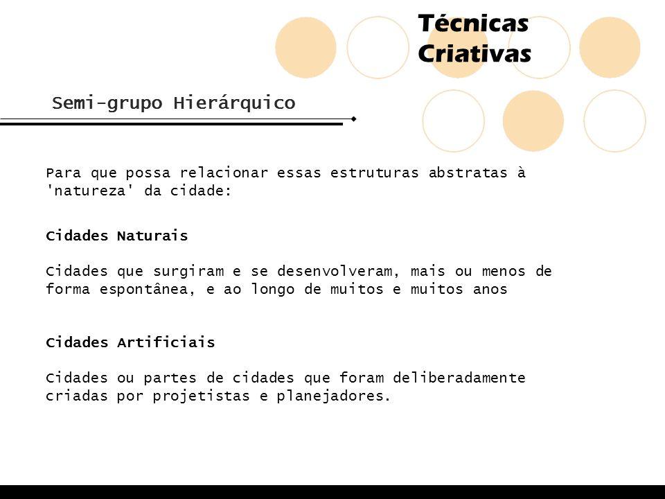 Técnicas Criativas Semi-grupo Hierárquico Para que possa relacionar essas estruturas abstratas à 'natureza' da cidade: Cidades Naturais Cidades que su