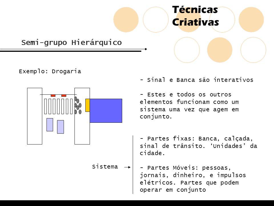 Técnicas Criativas Semi-grupo Hierárquico Exemplo: Drogaria - Sinal e Banca são interativos - Estes e todos os outros elementos funcionam como um sist